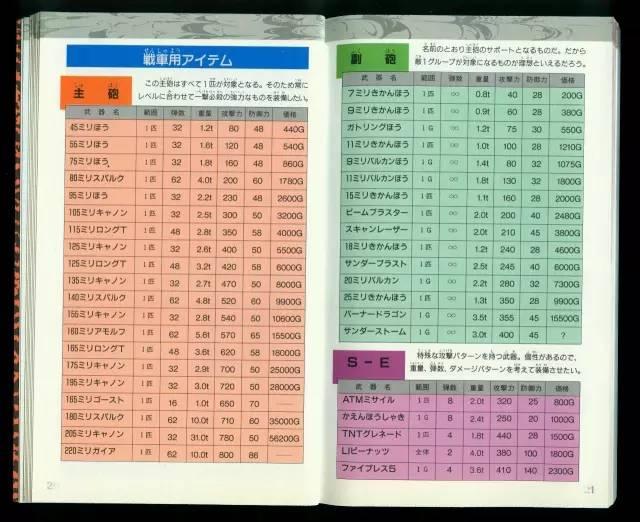 远古老物:FC重装机兵必胜攻略法(扫描图)