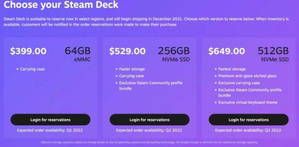 Steam Deck掌机发货日延期至2022年